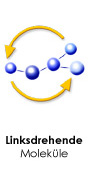 Linksdrehende Moleküle